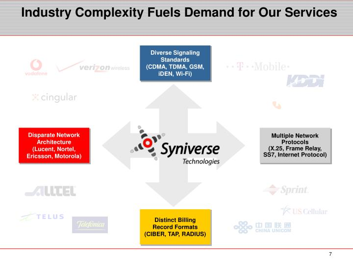 Industry Complexity Fuels Demand for Our Services