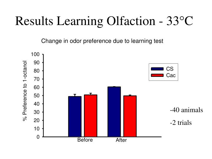 Results Learning Olfaction - 33