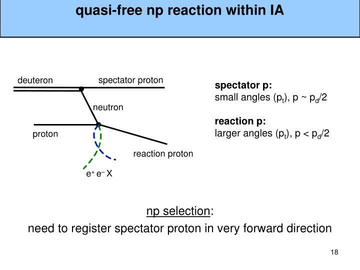 quasi-free np reaction within IA