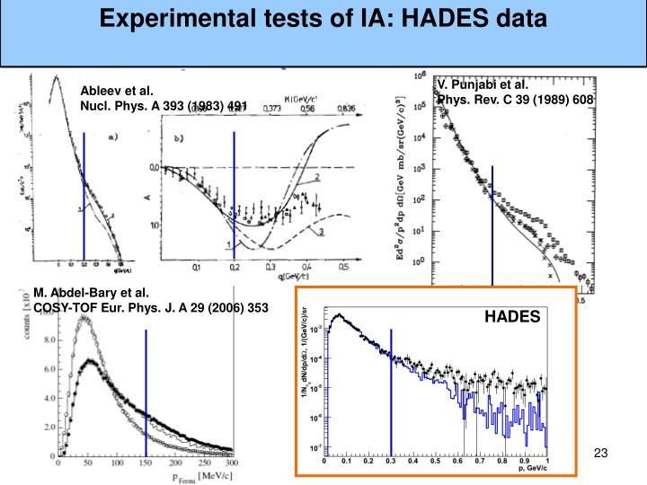 Experimental tests of IA: HADES data