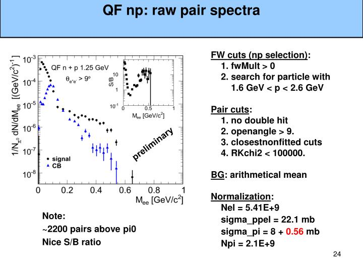QF np: raw pair spectra