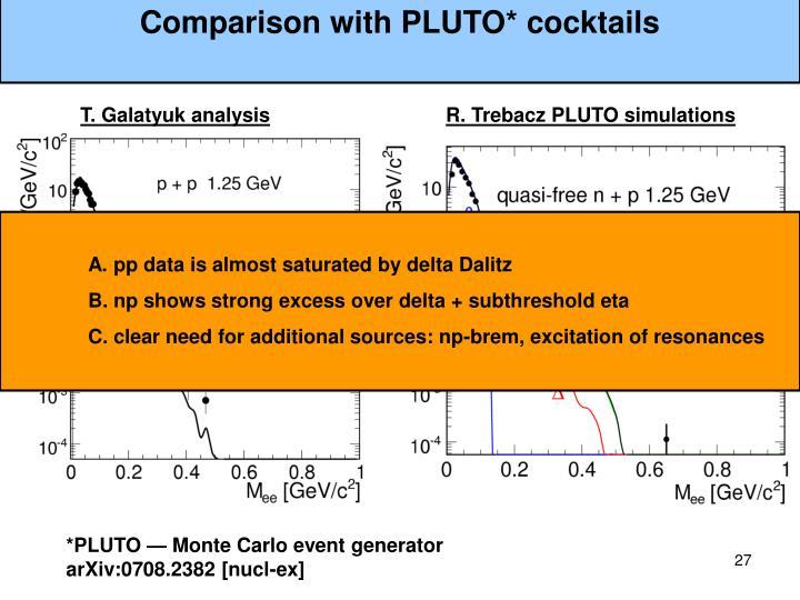 Comparison with PLUTO