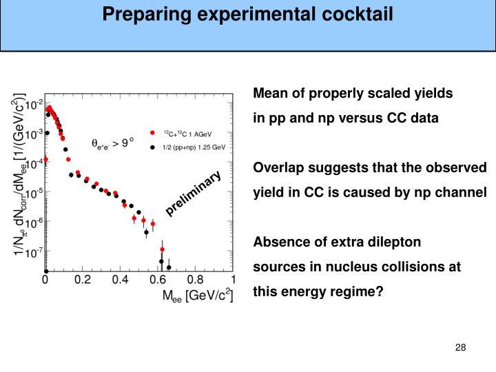 Preparing experimental cocktail