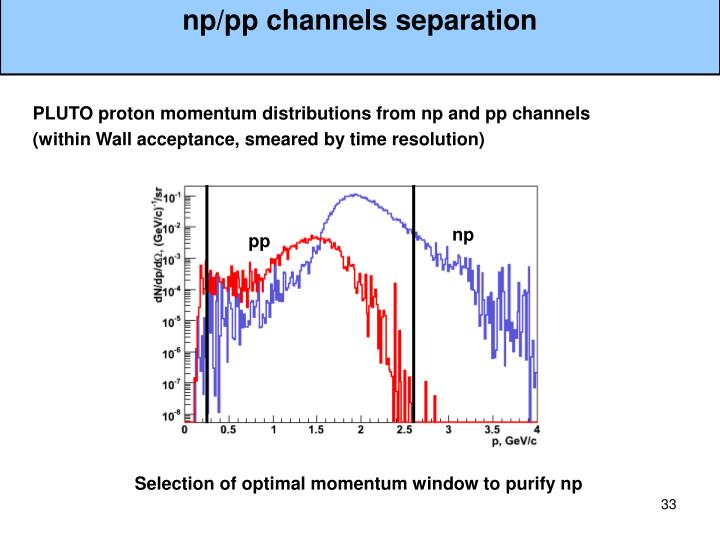 np/pp channels separation