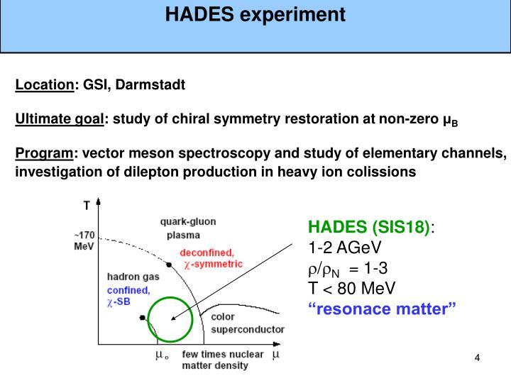 HADES experiment
