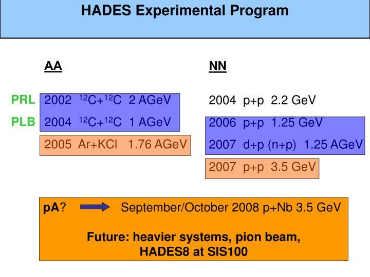 HADES Experimental Program