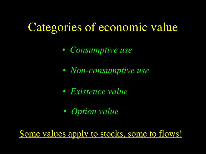 Categories of economic value