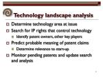 technology landscape analysis