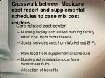 crosswalk between medicare cost report and supplemental schedules to case mix cost centers1