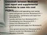 crosswalk between medicare cost report and supplemental schedules to case mix cost centers2