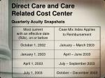 direct care and care related cost center quarterly acuity snapshots