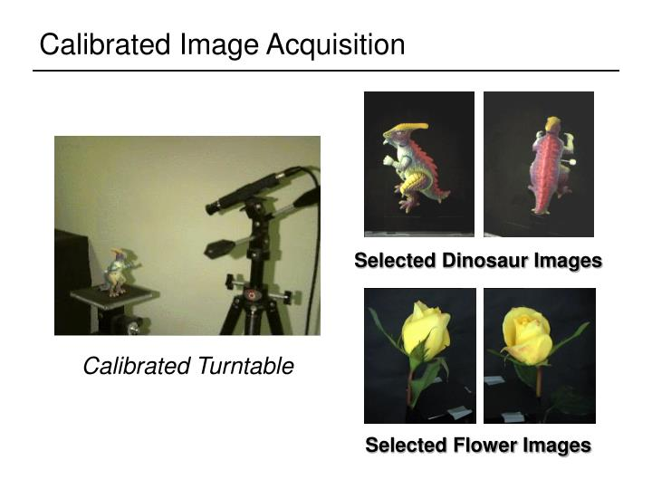 Calibrated Image Acquisition