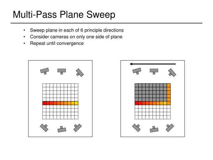 Multi-Pass Plane Sweep