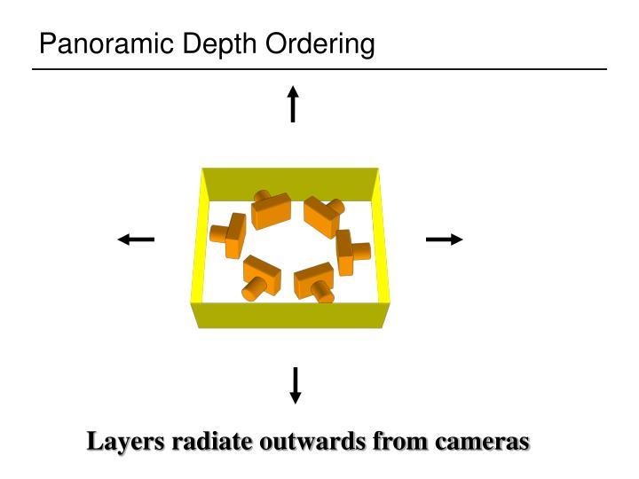 Panoramic Depth Ordering