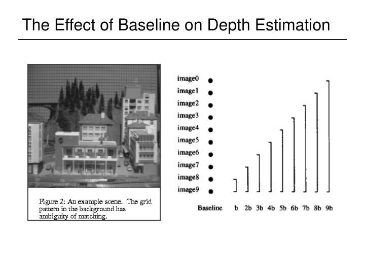 The Effect of Baseline on Depth Estimation