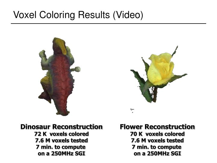 Voxel Coloring Results (Video)