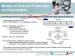 models of science production and exploitation