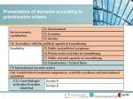 presentation of domains according to prioritisation criteria