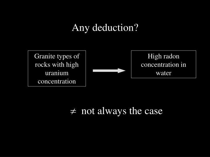 Any deduction?