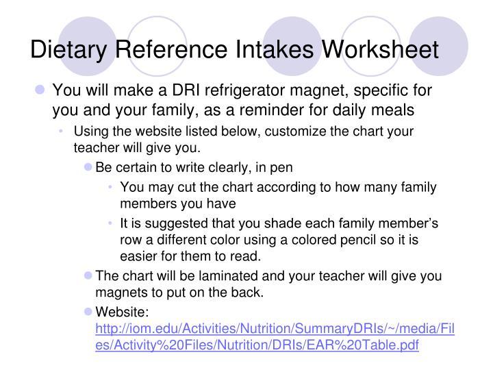 Dietary Reference Intakes Worksheet