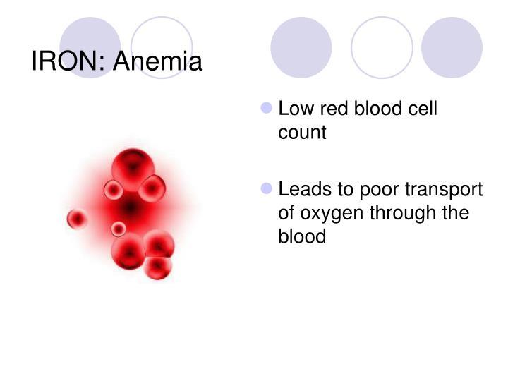 IRON: Anemia