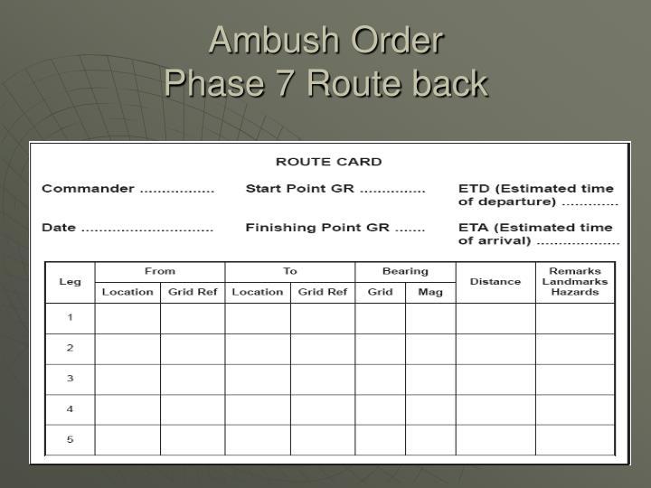 Ambush Order