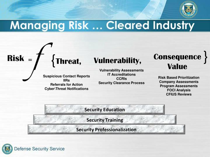 Managing Risk …