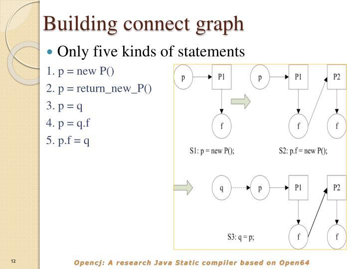 Building connect graph
