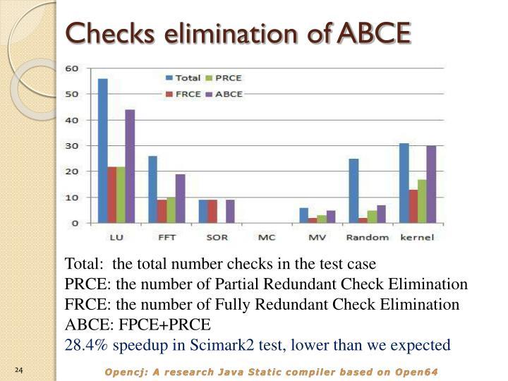 Checks elimination of ABCE