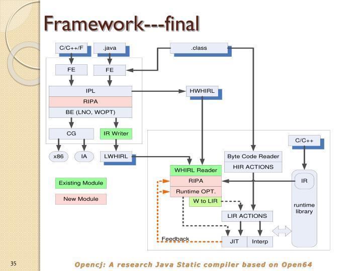 Framework---final