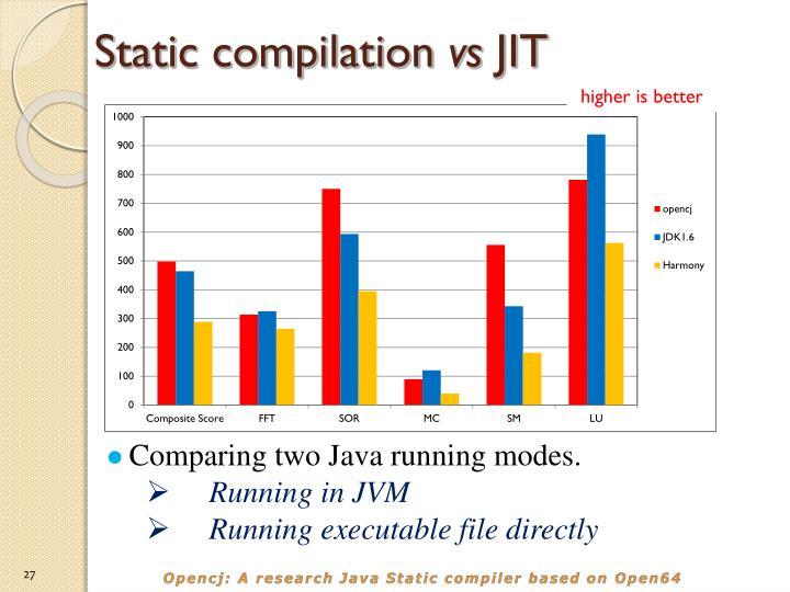 Static compilation