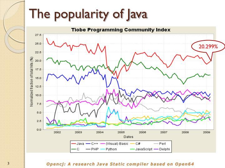 T he popularity of java