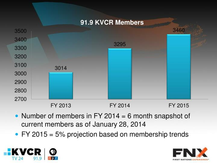 Number of members in FY 2014 = 6 month snapshot of current members as of January 28, 2014
