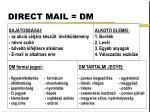 direct mail dm