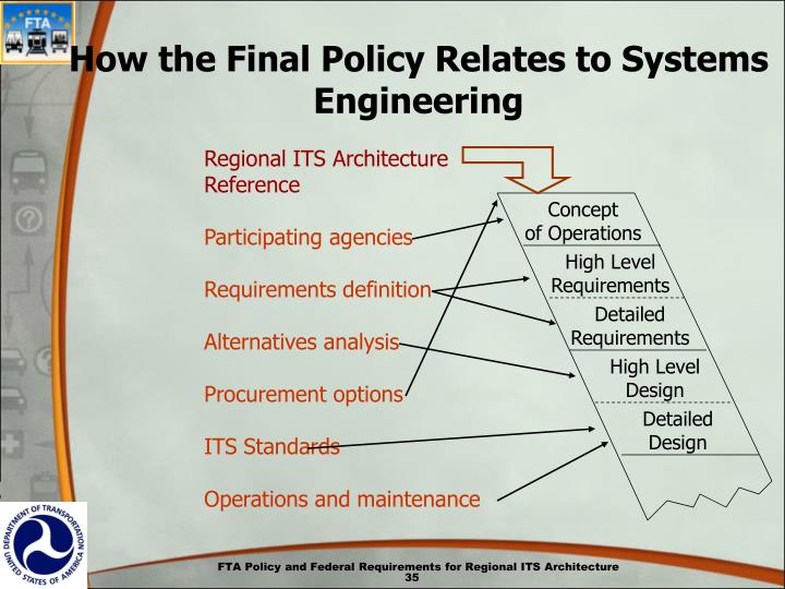 How the Final Policy Relates to Systems Engineering