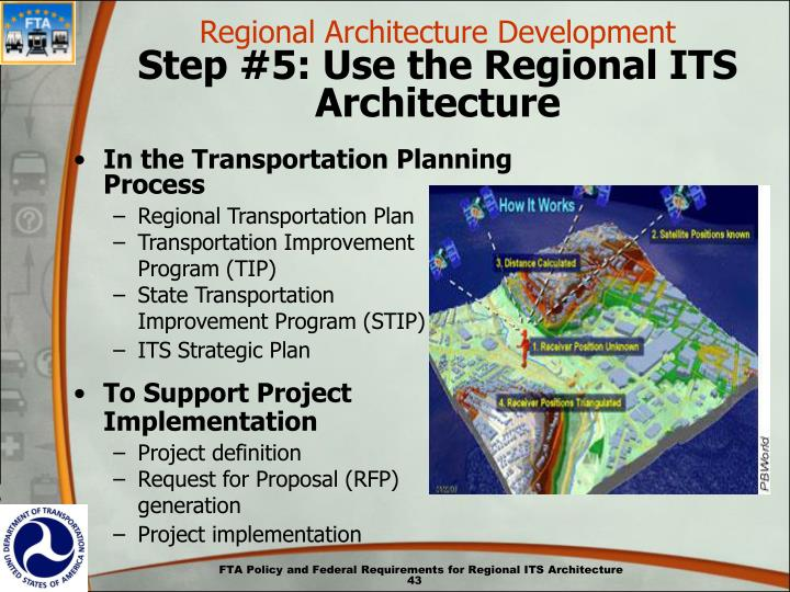 Regional Architecture Development