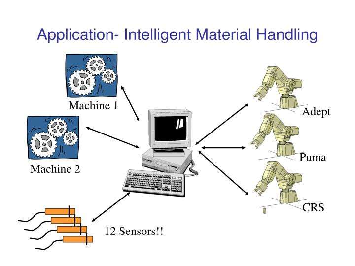 Application- Intelligent Material Handling