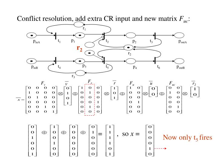 Conflict resolution, add extra CR input and new matrix