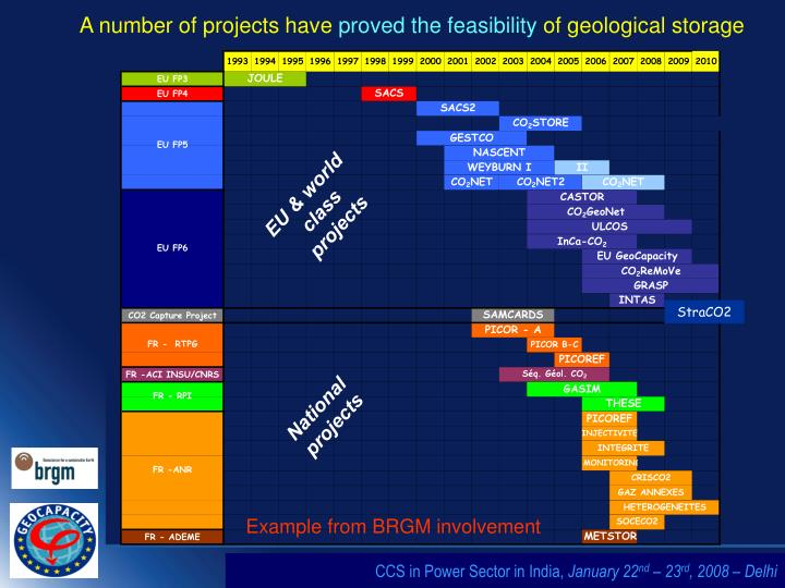 A number of projects have proved the feasibility of geological storage