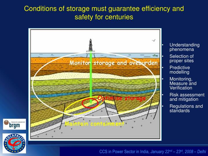 Conditions of storage must guarantee efficiency and safety for centuries