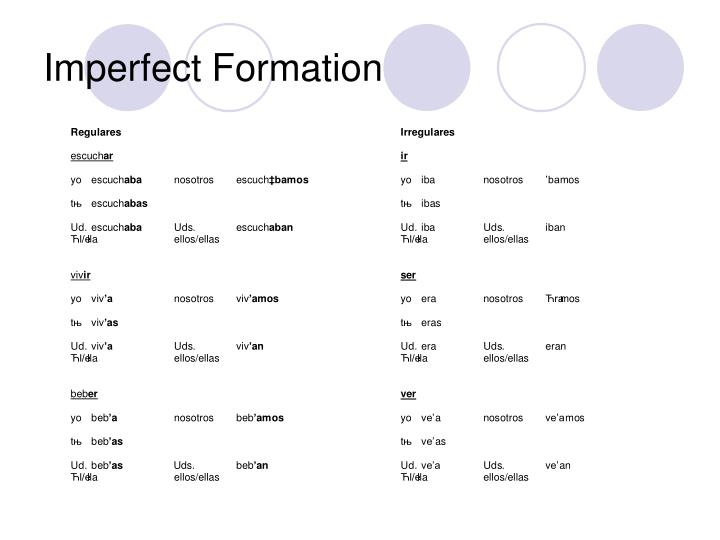 Imperfect Formation