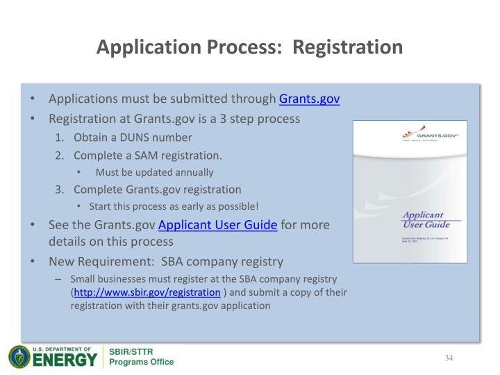 Application Process:  Registration