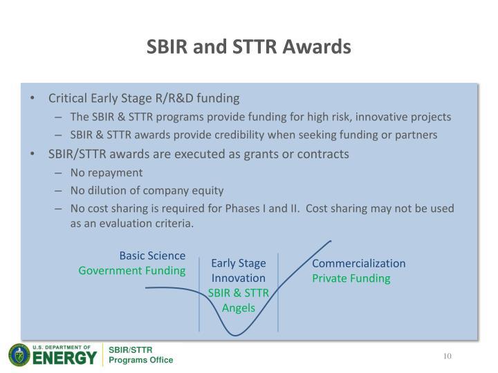 SBIR and STTR Awards