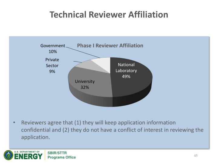 Technical Reviewer Affiliation