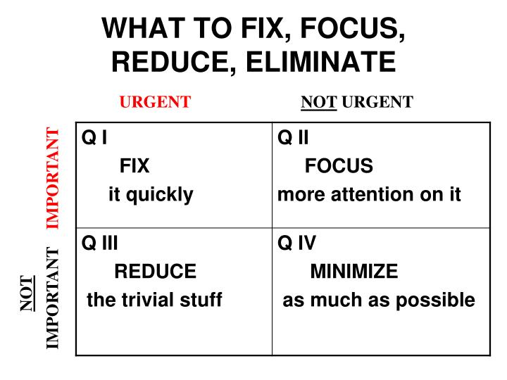WHAT TO FIX, FOCUS, REDUCE, ELIMINATE