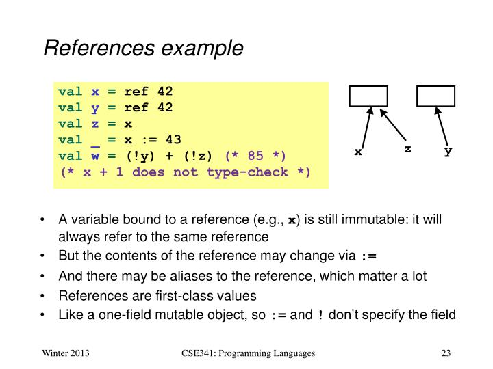 References example