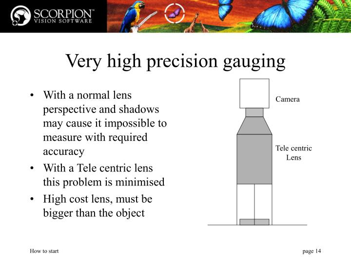 Very high precision gauging