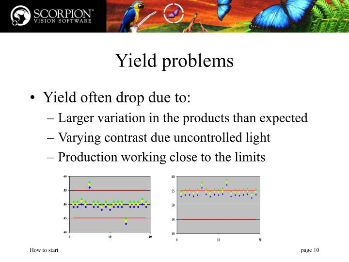 Yield problems