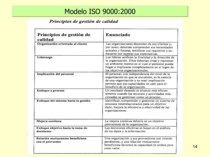 Modelo ISO 9000:2000