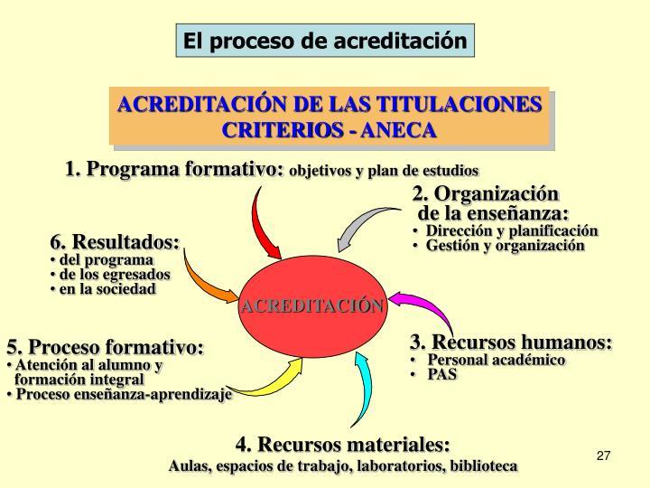 El proceso de acreditación